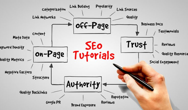List of Best SEO Courses